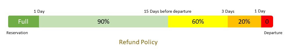 Nomad Tours Refund Policy